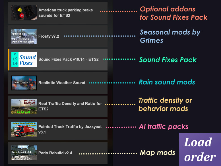 Sounds | American Truck Simulator mods
