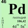 Palladium